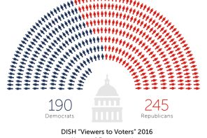 viewers-to-voters_house-of-representatives